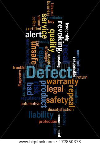Defect, Word Cloud Concept 9