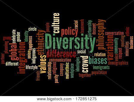 Diversity, Word Cloud Concept 4