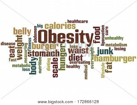 Obesity, Word Cloud Concept 2