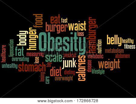 Obesity, Word Cloud Concept 6