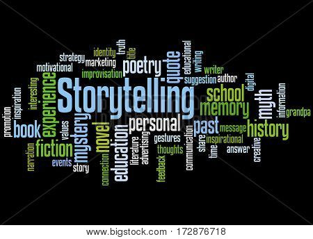 Storytelling , Word Cloud Concept 7