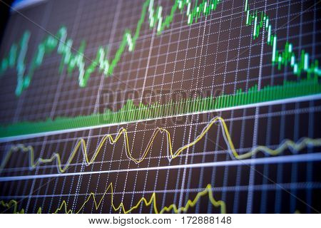 Abstract financial trading graphs on monitor. close up