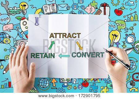 Attract Convert Retain Text With Hands