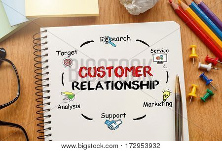 Notebook With Toolls And Notes About Customer Relationship