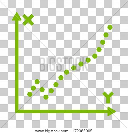 Function Plot vector icon. Illustration style is flat iconic eco green symbol on a transparent background.