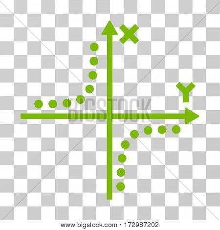 Hyperbola Plot vector pictogram. Illustration style is flat iconic eco green symbol on a transparent background.