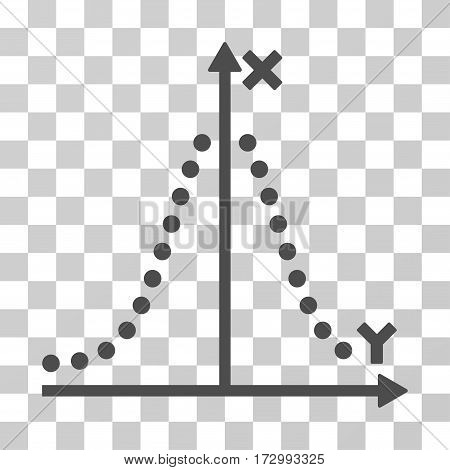 Gauss Plot vector pictograph. Illustration style is flat iconic gray symbol on a transparent background.