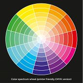 Vector color spectrum, Itten 12-color wheel, printer-friendly CMYK palette, on black background poster
