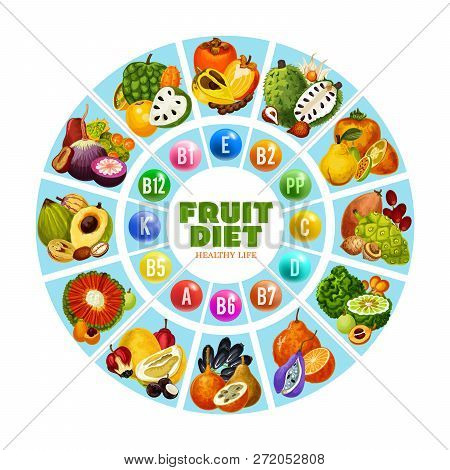 Fruit Diet Full Of Vitamin Icon With Menu For Everyday. Soursop And Persimmon, Pear And Physalis, Or