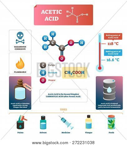 Acetic Acid Vector Illustration. Liquid Uses And Formula Diagram. Chemical Chain With Carbon, Hydrog
