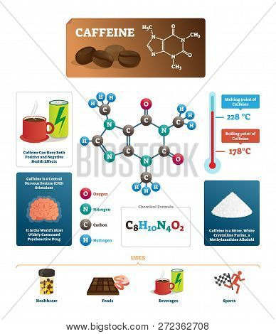 Caffeine Vector Illustration. Coffee Ingredient From Chemical Science Side. Labeled Diagram With Sub