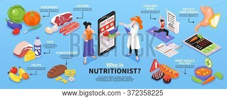 Isometric Dietician Nutritionist Horizontal Infographics With Images Of Ripe And Ready Food With Edi