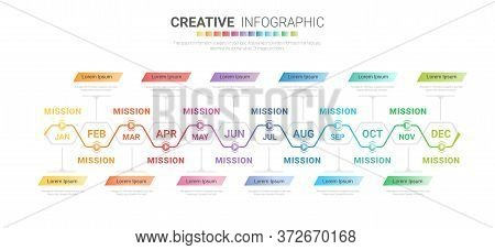 Timeline For 1 Year, 12 Months, Infographics All Month Planner Design And Presentation Business.