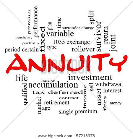 Annuity Word Cloud Concept in red caps with great terms such as investment rollover income and more. poster