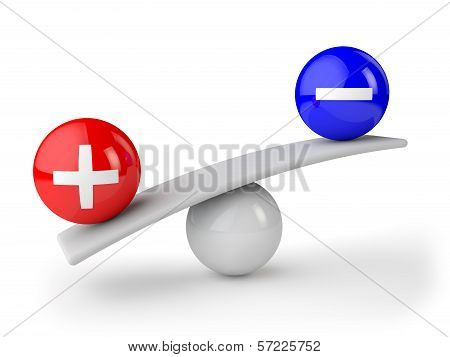 Balance balls plus and minus on white background poster