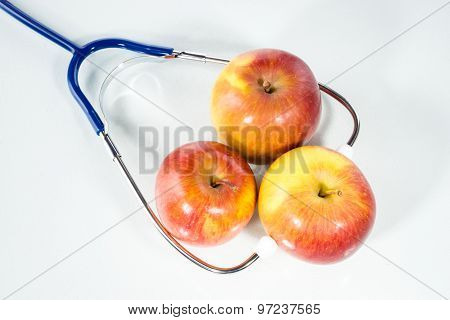 Agricultural Diagnose, Apple