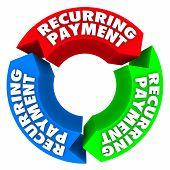 Recurring payment words in cycle to illustrate automatic or automated billing or invoicing for renewal of subscription or service poster