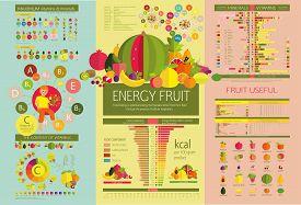 Energy Fruits.