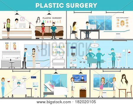 Plastic surgery clinic. Patients with doctors. Surgical equipment