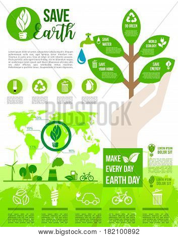 Earth Day and Go Green poster template. Green energy, recycle, save water, eco transport, sustainable industry symbols with world ecology statistic map, light bulb with leaf, tree, green house icons