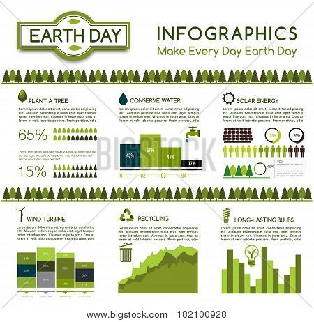 Ecology protection infographic. Chart, graph and diagram of green living and eco friendly tips with energy saving light bulb, recycle, solar panel, wind turbine, save water and tree planting symbols
