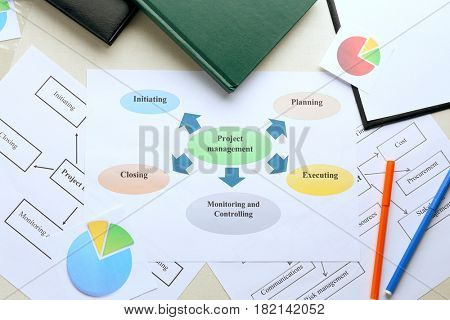 Diagram with printed features of PROJECT MANAGEMENT on table