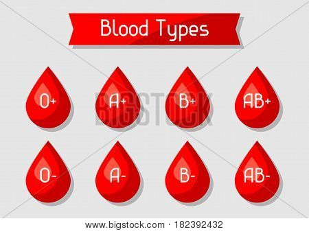Blood types set of drops. Medical and healthcare concept.