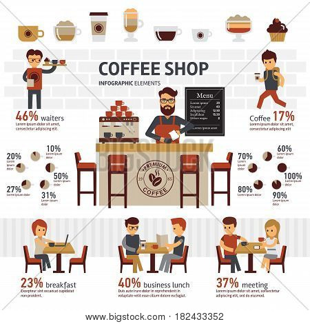 Infographic coffee shop vector flat illustration with barrista, cafe and different types coffee. People spend their time in the cafeteria, drinking cappuccino, latte, espresso and eating desserts