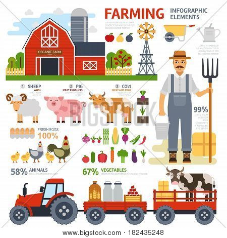 Farming infographic elements with farmer, farm, windmill, garden, tractor, animals, vegetables, fruits harvest hay tools Flat design Vector illustration