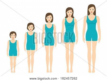 Women's body proportions changing with age. Girl's body growth stages. Vector illustration. Aging concept. Illustration with different girl's age from baby to adult.