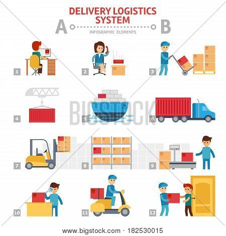 Delivery logistics system flat vector infographic elements with people - stock graphic