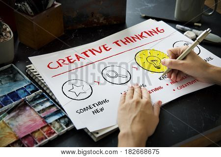 Creative Thinking Learning Diagram Sign