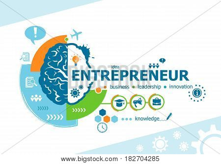 Entrepreneur Concept  Related Words And Brain Concept. Infographic Business.