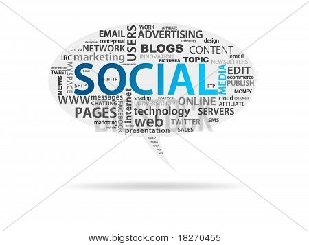 High resolution graphic of Scocial Media speech bubble on white background. poster
