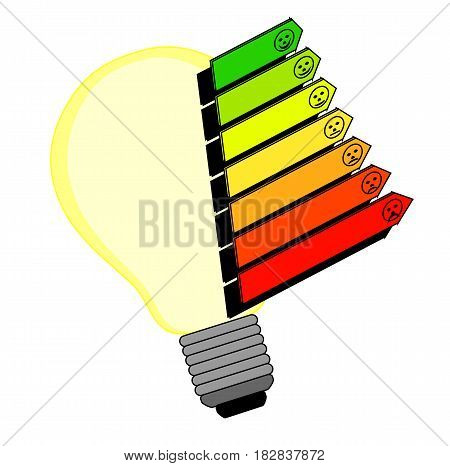 Symbol bulbs with energy labels as an isolated clip art