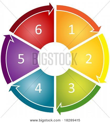 six Blank numbered cycle process business diagram illustration