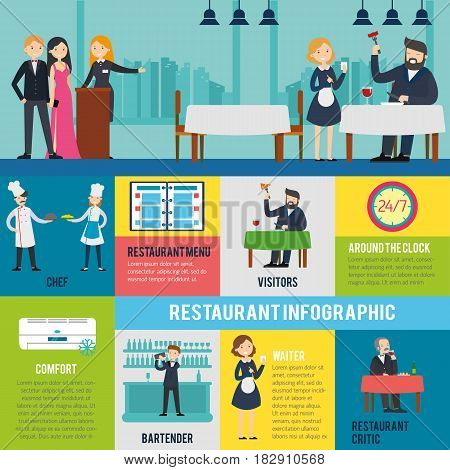 Restaurant service infographic template with visitors customers staff and equipment in flat style vector illustration