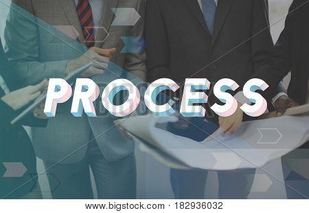 Process System Method Practice Word