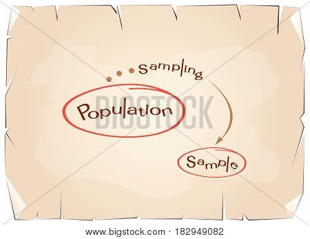 Business and Marketing or Social Research Process, The Sampling Methods of Selecting Sample of Elements From Target Population to Conduct A Survey on Old Antique Vintage Grunge Paper Background.