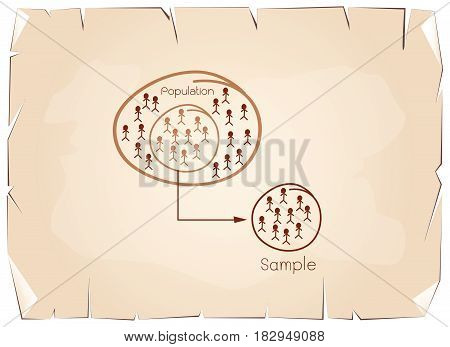 Business and Marketing or Social Research Process, The Process of Selecting Sample of Elements From Target Population to Conduct A Survey on Old Antique Vintage Grunge Paper Background.