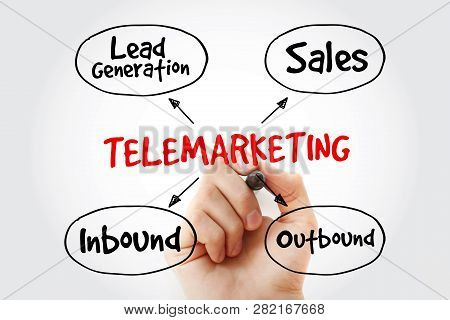 Telemarketing Mind Map Flowchart With Marker, Business Concept For Presentations And Reports