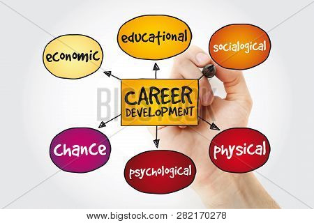 Career Development Mind Map With Marker, Business Concept