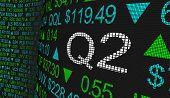 Q2 2nd Quarter Period Stock Market Ticker Words 3d Illustration poster