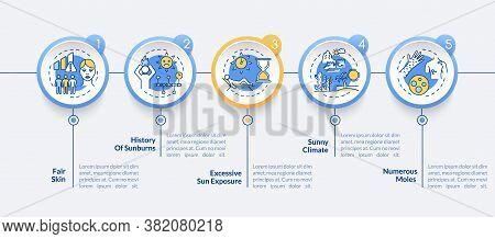 Skin Cancer Risk Factors Vector Infographic Template. Excessive Sun Exposure. Presentation Design El