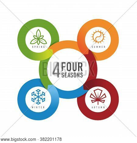 Four Seasons Circle Loop Chart With Line Icon Sign Spring , Summer , Winter And Autumn Vector Design