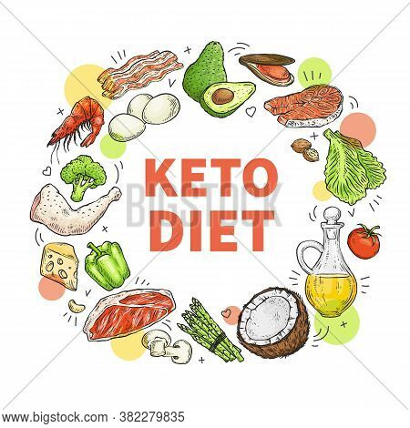 Keto Diet Poster - Ketogenic Food Circle Surrounding Center Text.