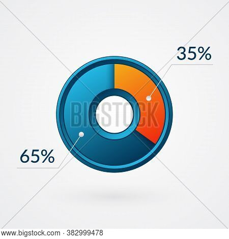 35 65 Percent Isolated Pie Chart. Percentage Vector, Infographic  Blue And Orange Gradient Icon. Cir