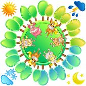 vector concept of a planet with a fun farm animals in four seasons and different weather poster