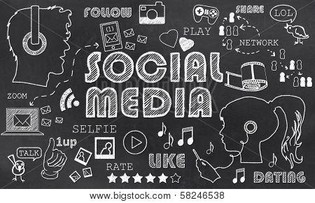Social Media On Blackboard