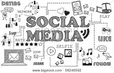 Social Media with White Background